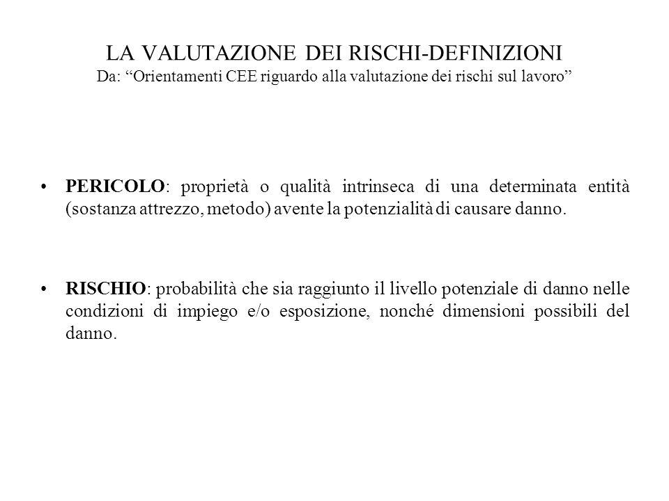 LA VALUTAZIONE DEI RISCHI-DEFINIZIONI Da: Orientamenti CEE riguardo alla valutazione dei rischi sul lavoro