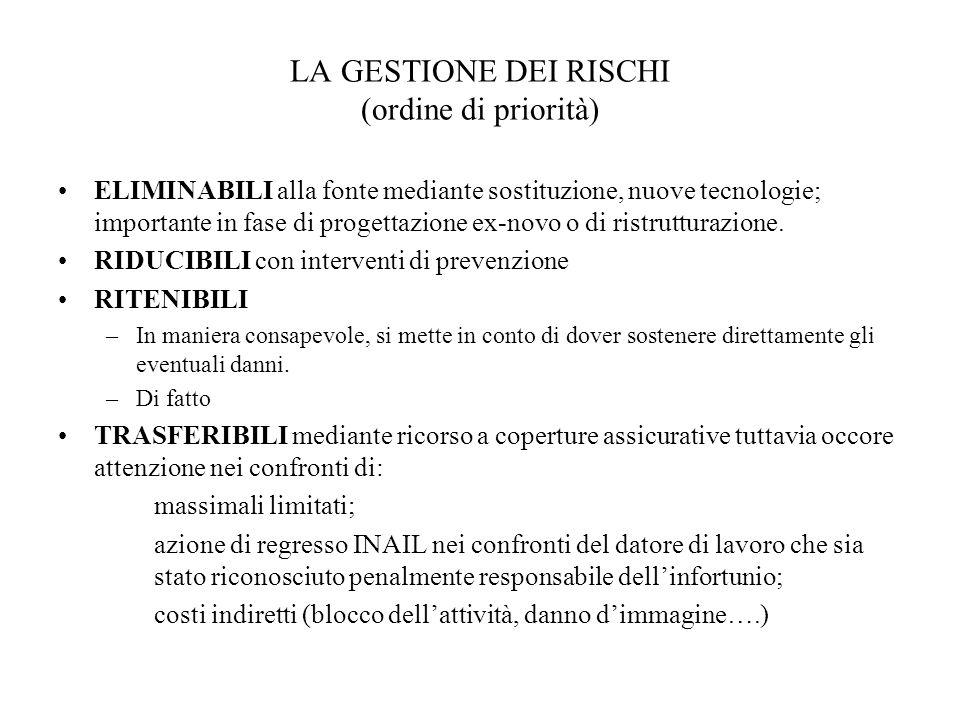 LA GESTIONE DEI RISCHI (ordine di priorità)