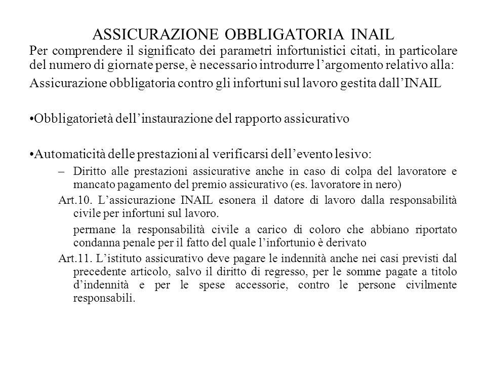 ASSICURAZIONE OBBLIGATORIA INAIL