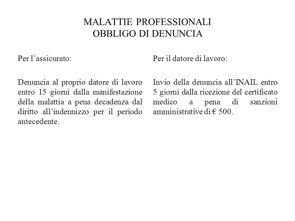 MALATTIE PROFESSIONALI OBBLIGO DI DENUNCIA