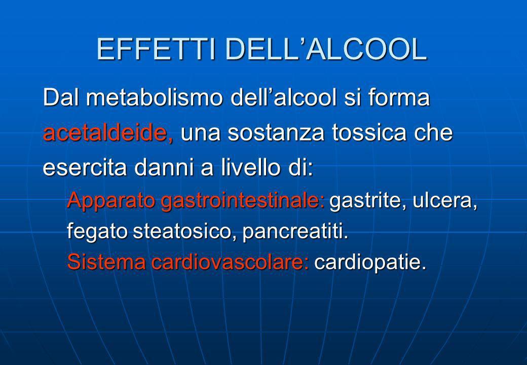 EFFETTI DELL'ALCOOL Dal metabolismo dell'alcool si forma