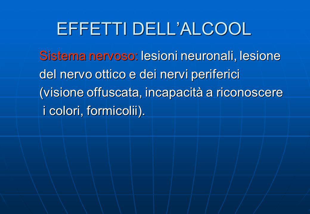 EFFETTI DELL'ALCOOL Sistema nervoso: lesioni neuronali, lesione