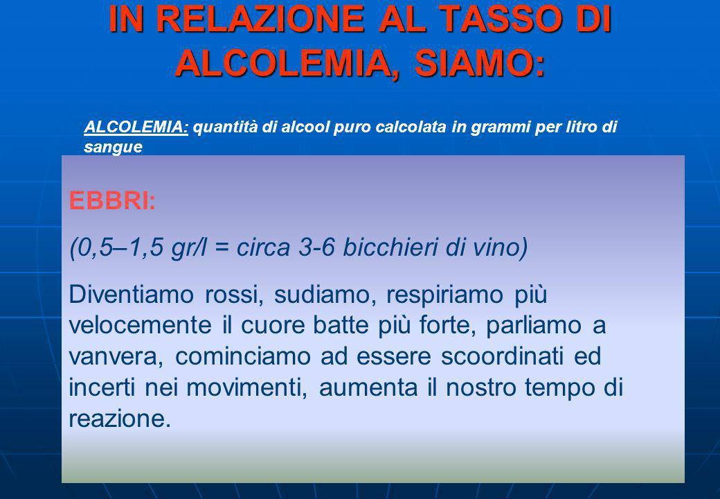 IN RELAZIONE AL TASSO DI ALCOLEMIA, SIAMO: