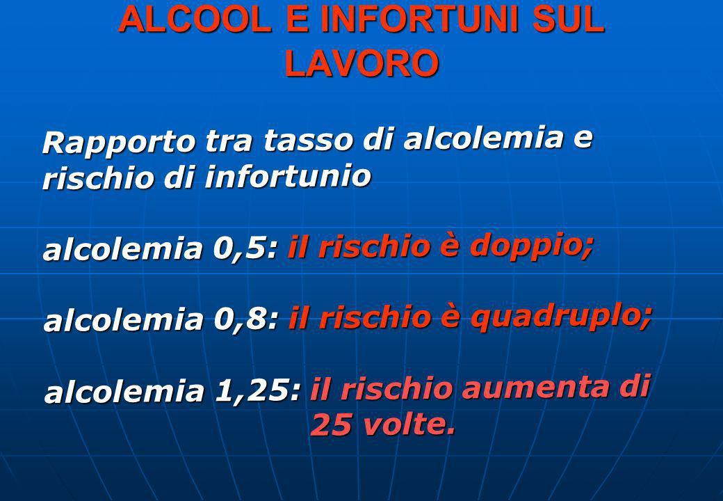 ALCOOL E INFORTUNI SUL LAVORO
