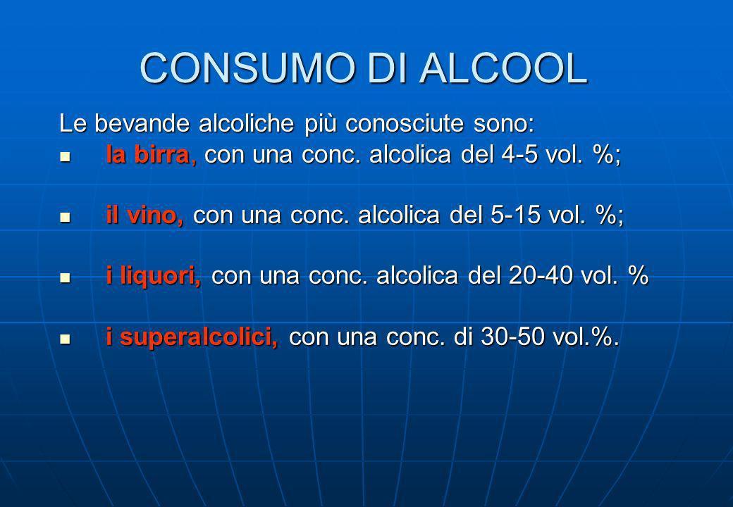 CONSUMO DI ALCOOL Le bevande alcoliche più conosciute sono: