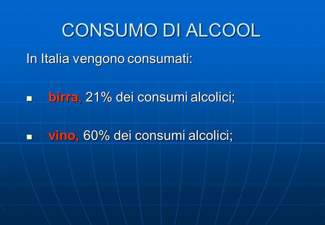 CONSUMO DI ALCOOL In Italia vengono consumati: