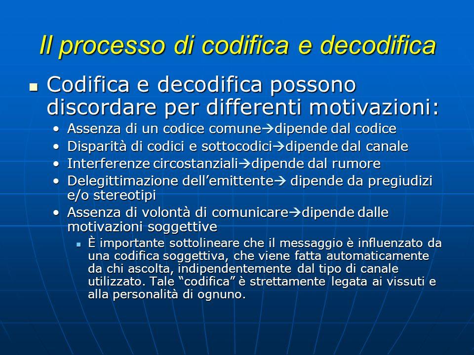 Il processo di codifica e decodifica