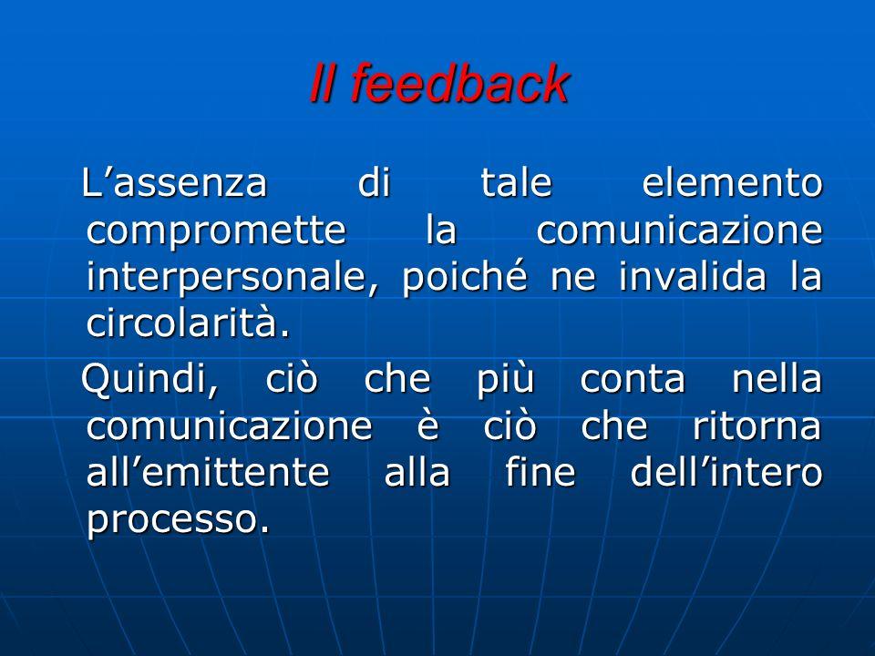 Il feedback L'assenza di tale elemento compromette la comunicazione interpersonale, poiché ne invalida la circolarità.