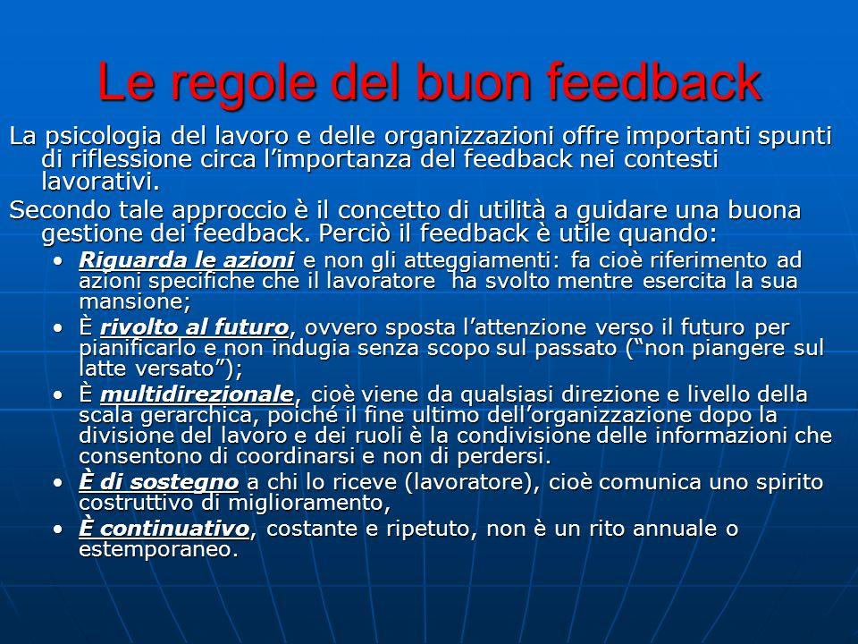 Le regole del buon feedback