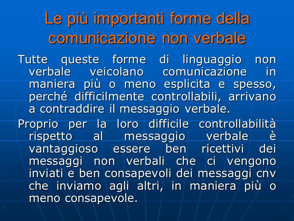 Le più importanti forme della comunicazione non verbale
