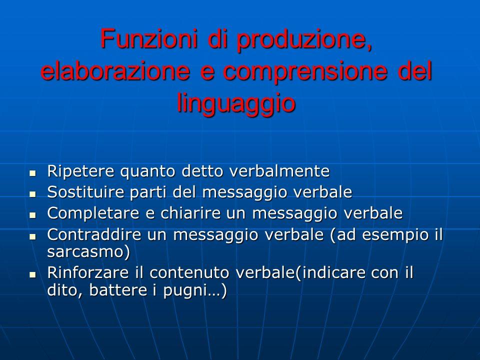 Funzioni di produzione, elaborazione e comprensione del linguaggio