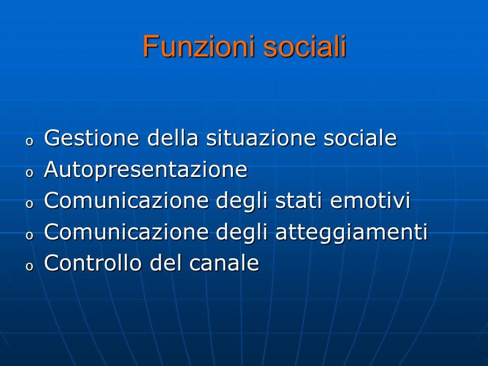 Funzioni sociali Gestione della situazione sociale Autopresentazione