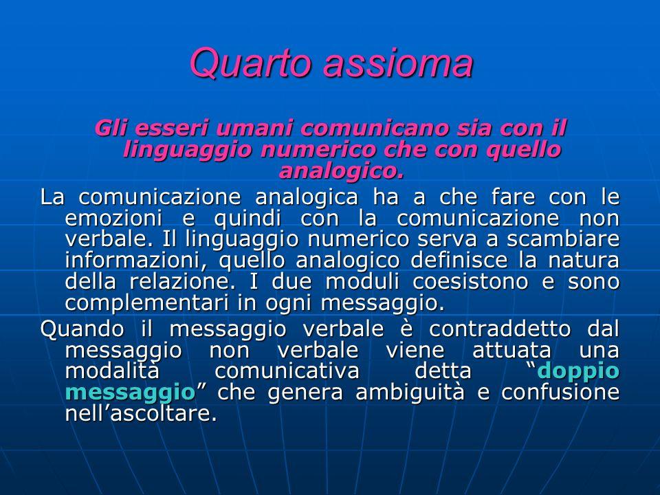 Quarto assiomaGli esseri umani comunicano sia con il linguaggio numerico che con quello analogico.