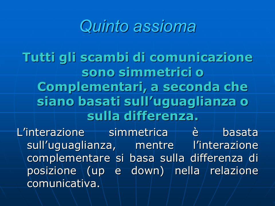 Quinto assioma Tutti gli scambi di comunicazione sono simmetrici o Complementari, a seconda che siano basati sull'uguaglianza o sulla differenza.
