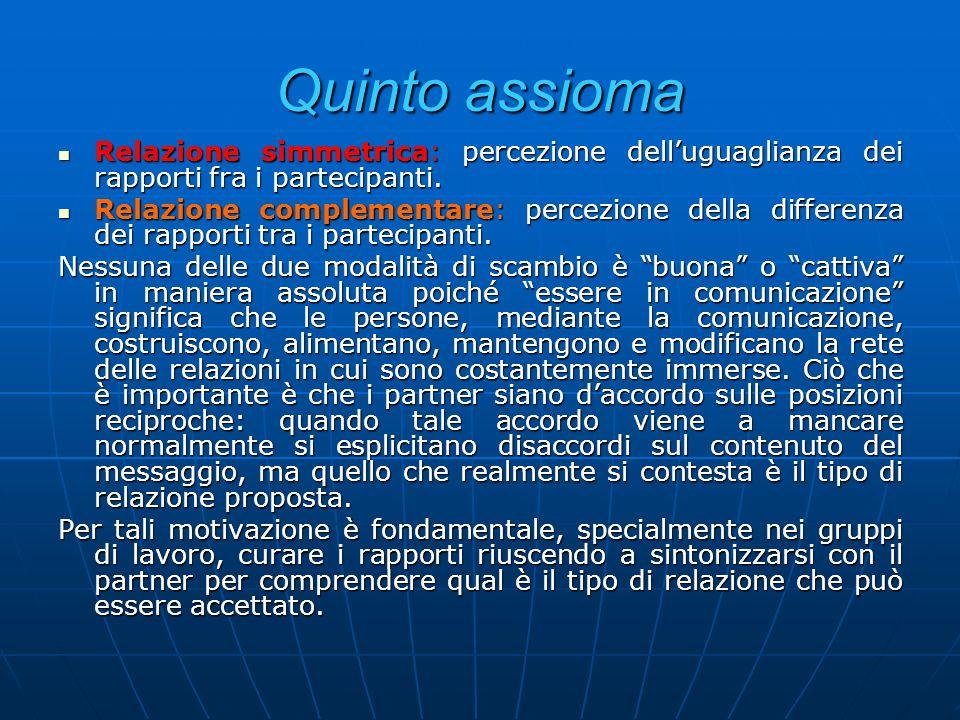 Quinto assioma Relazione simmetrica: percezione dell'uguaglianza dei rapporti fra i partecipanti.