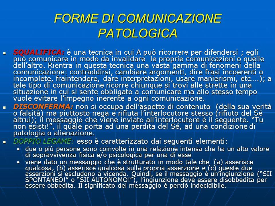 FORME DI COMUNICAZIONE PATOLOGICA