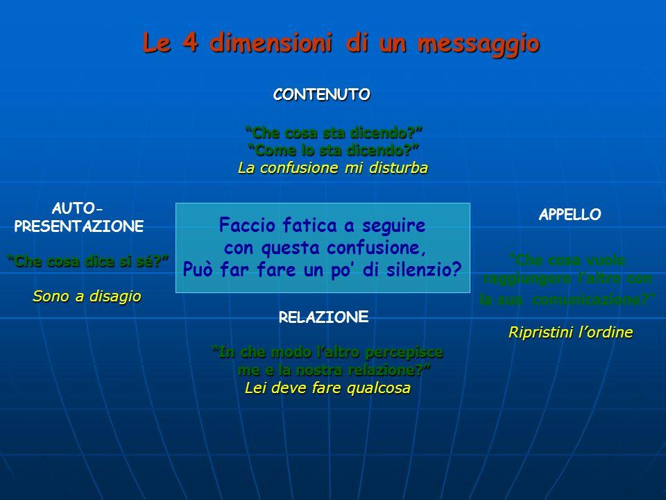 Le 4 dimensioni di un messaggio