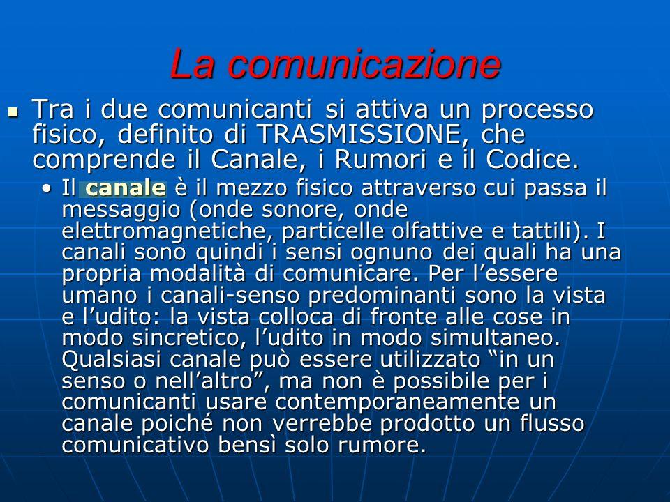 La comunicazioneTra i due comunicanti si attiva un processo fisico, definito di TRASMISSIONE, che comprende il Canale, i Rumori e il Codice.