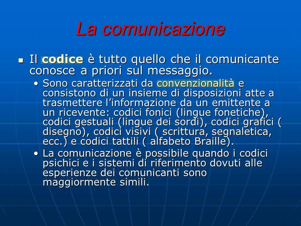 La comunicazione Il codice è tutto quello che il comunicante conosce a priori sul messaggio.