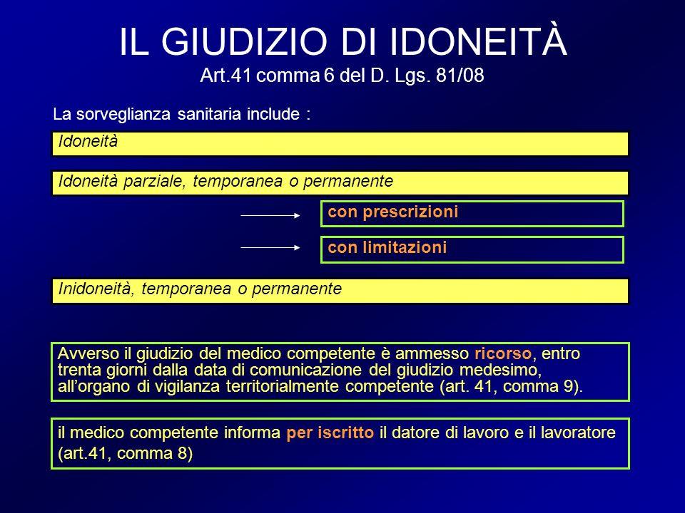 IL GIUDIZIO DI IDONEITÀ Art.41 comma 6 del D. Lgs. 81/08