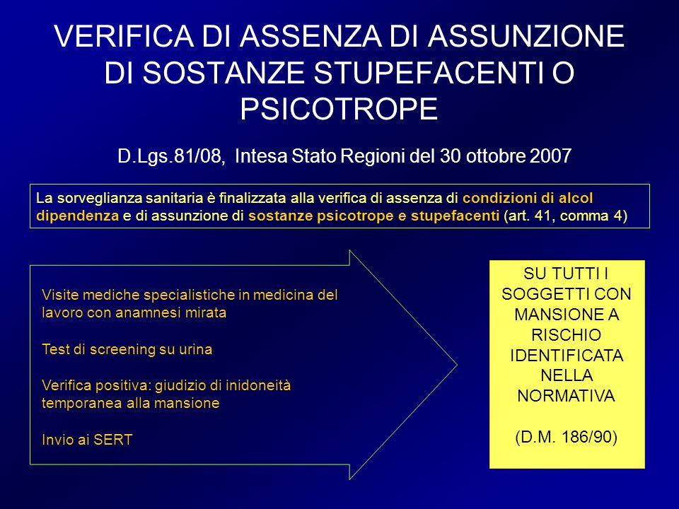 VERIFICA DI ASSENZA DI ASSUNZIONE DI SOSTANZE STUPEFACENTI O PSICOTROPE D.Lgs.81/08, Intesa Stato Regioni del 30 ottobre 2007