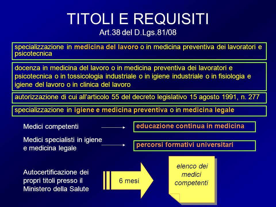 TITOLI E REQUISITI Art.38 del D.Lgs.81/08