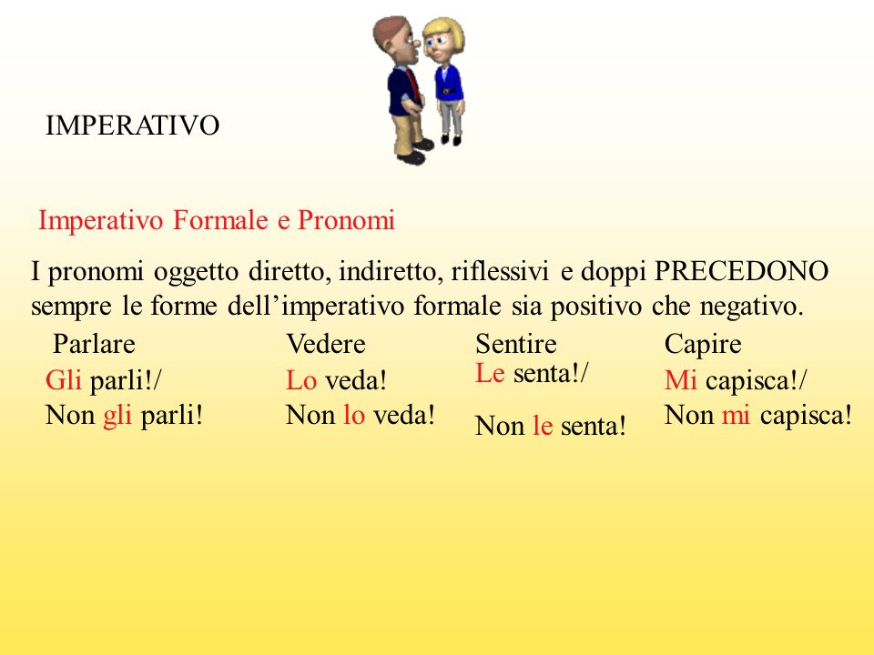 IMPERATIVO Imperativo Formale e Pronomi. I pronomi oggetto diretto, indiretto, riflessivi e doppi PRECEDONO.