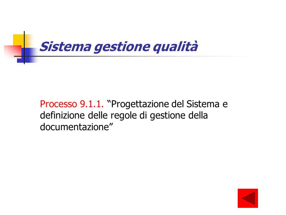 Sistema gestione qualità