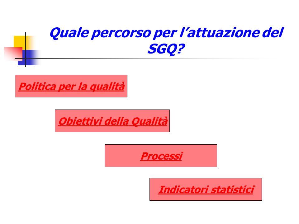 Quale percorso per l'attuazione del SGQ