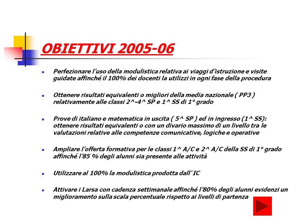 OBIETTIVI 2005-06