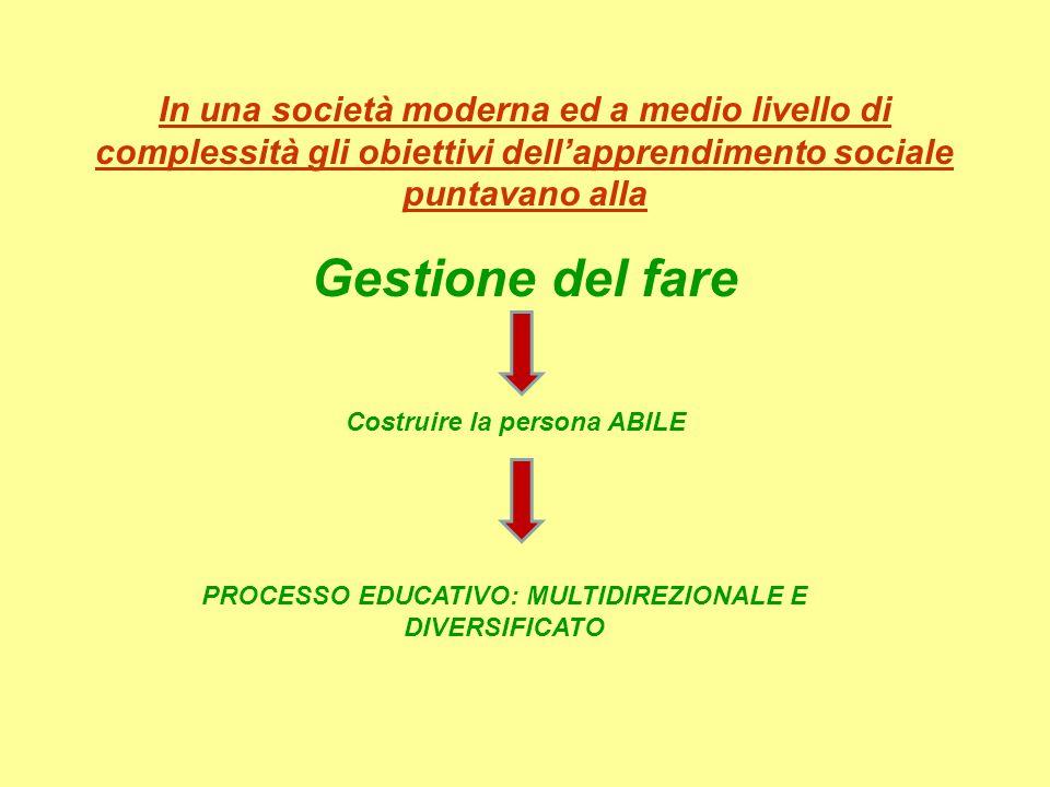 In una società moderna ed a medio livello di complessità gli obiettivi dell'apprendimento sociale puntavano alla