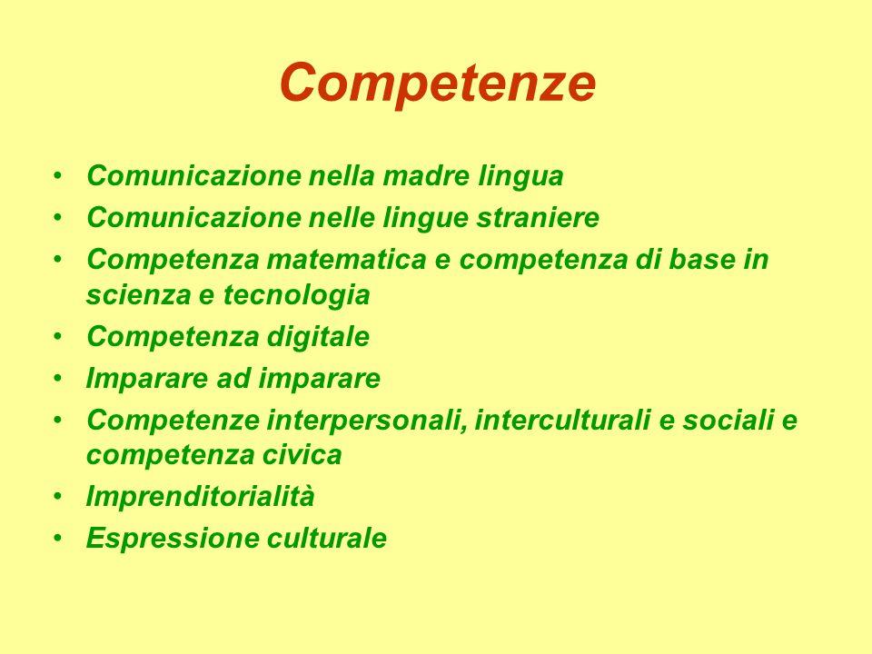 Competenze Comunicazione nella madre lingua