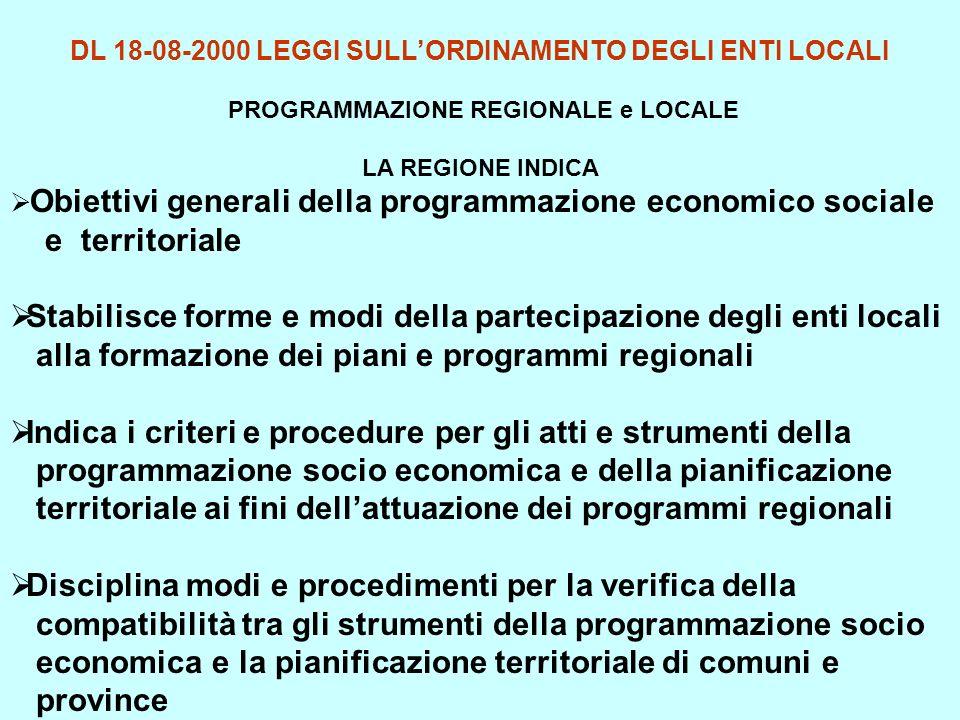 Stabilisce forme e modi della partecipazione degli enti locali