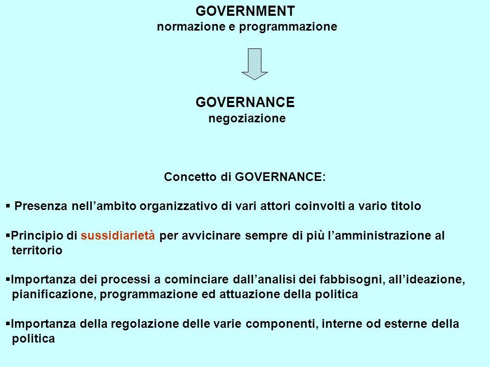 normazione e programmazione Concetto di GOVERNANCE: