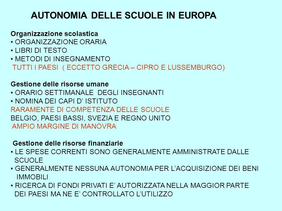 AUTONOMIA DELLE SCUOLE IN EUROPA
