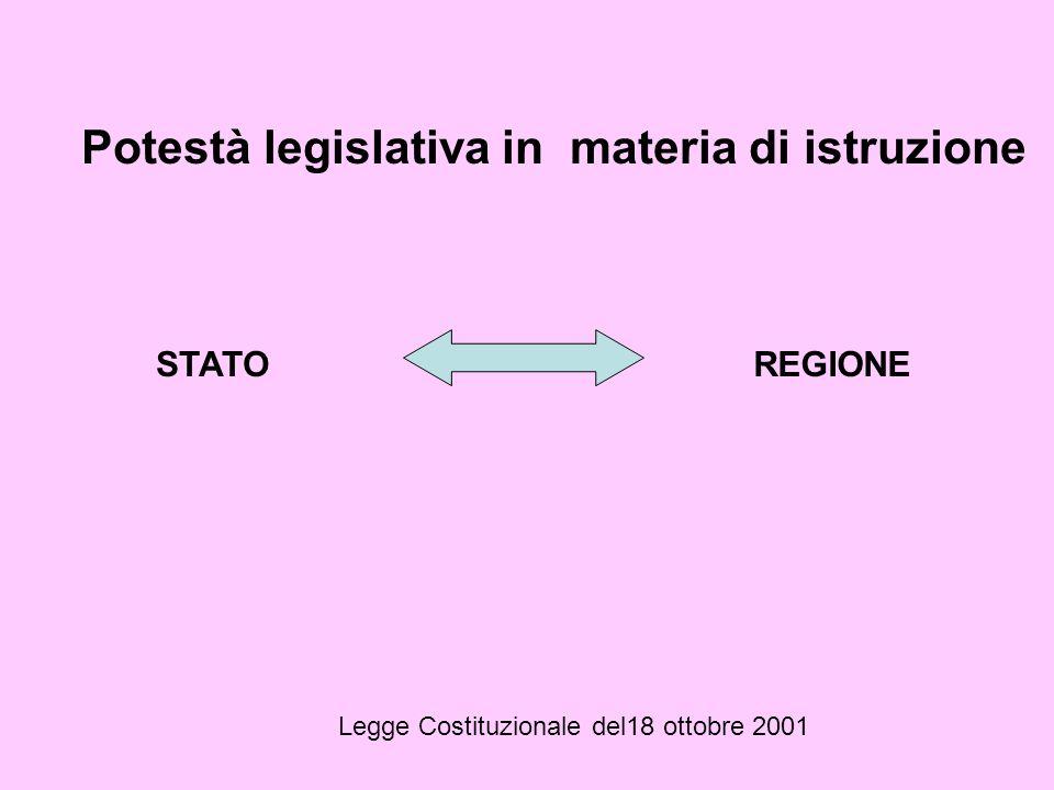 Legge Costituzionale del18 ottobre 2001