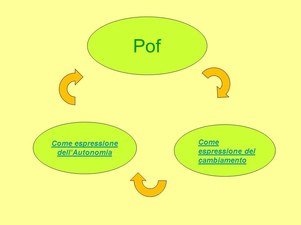 Pof Come espressione dell'Autonomia Come espressione del cambiamento