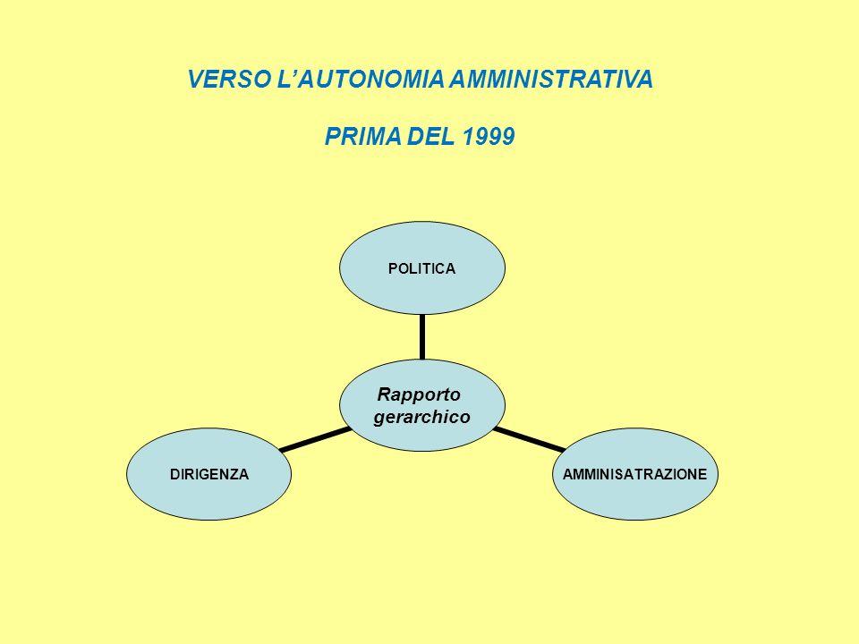 VERSO L'AUTONOMIA AMMINISTRATIVA