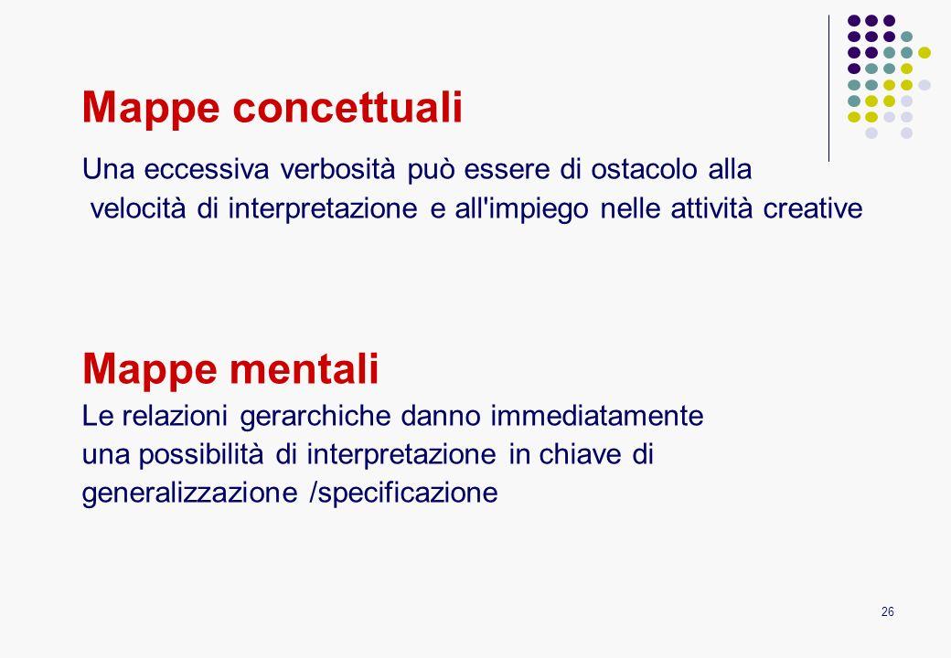 Funzioni principali Riorganizzazione semplice dei concetti