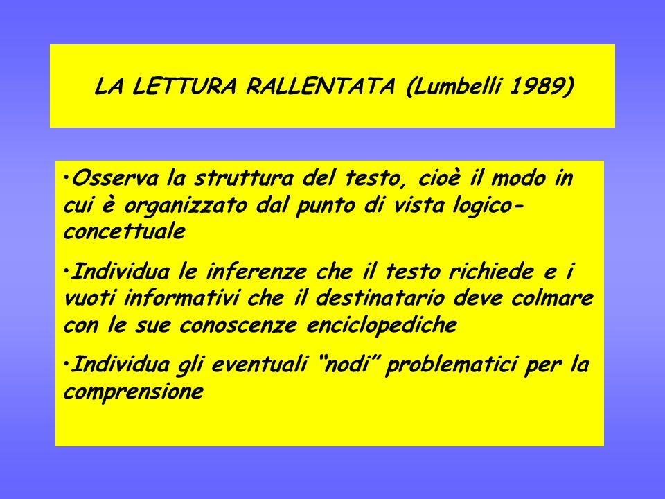 LA LETTURA RALLENTATA (Lumbelli 1989)