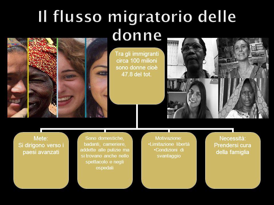 Il flusso migratorio delle donne