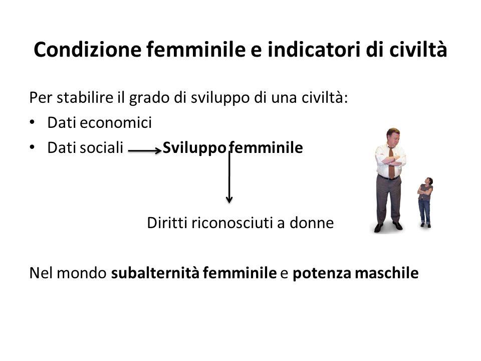 Condizione femminile e indicatori di civiltà