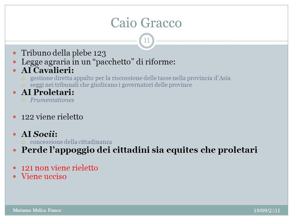 Caio Gracco Perde l'appoggio dei cittadini sia equites che proletari