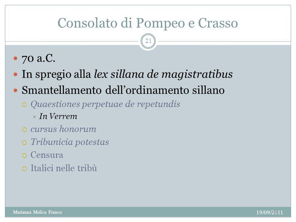Consolato di Pompeo e Crasso