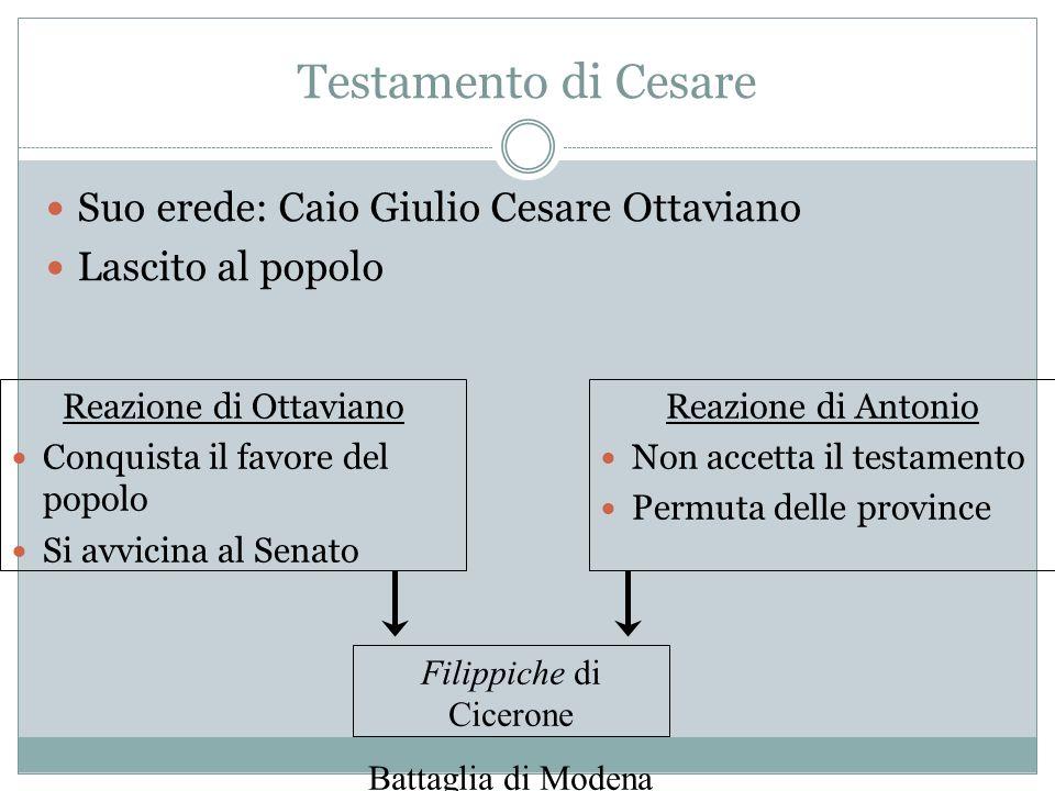 Filippiche di Cicerone