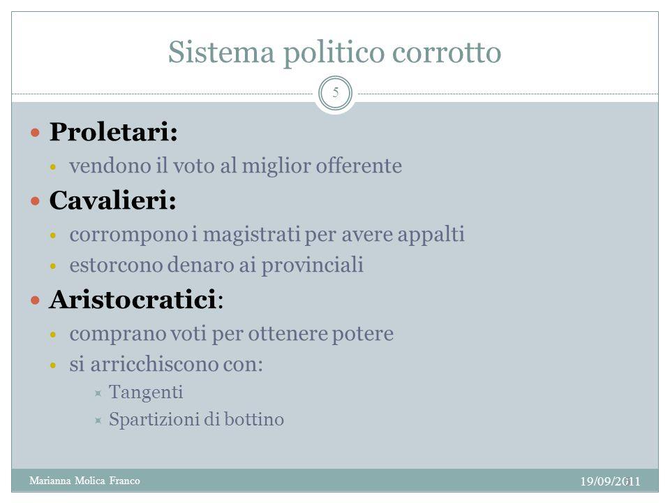 Sistema politico corrotto