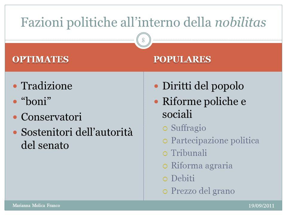 Fazioni politiche all'interno della nobilitas