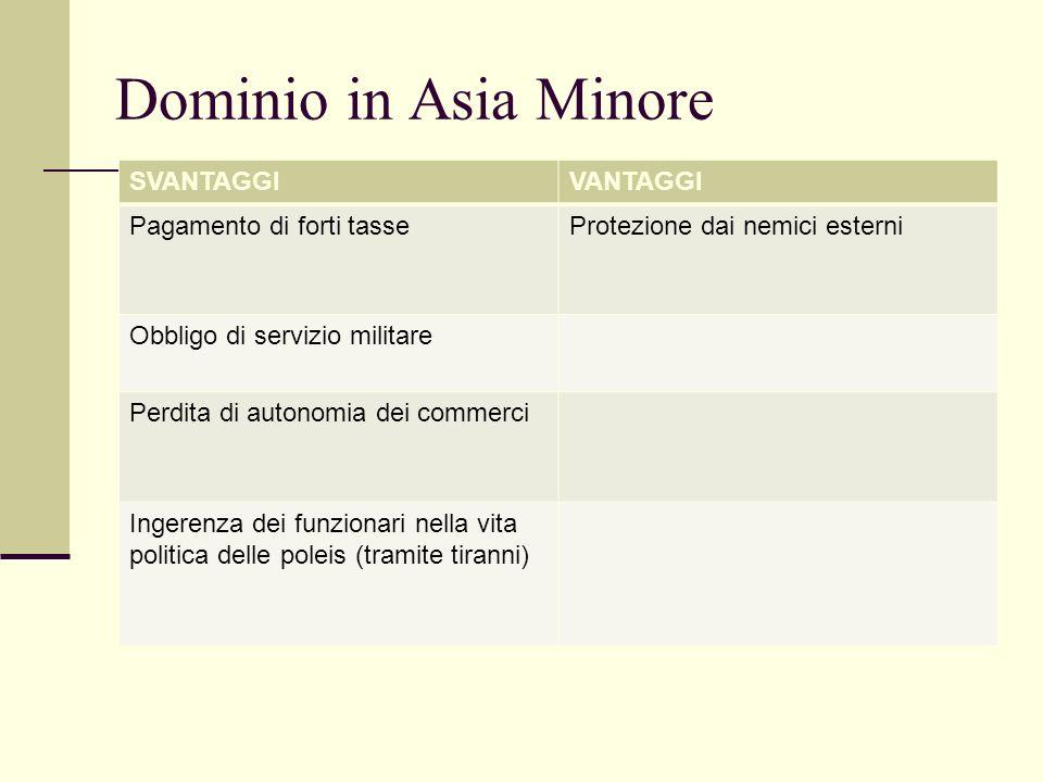 Dominio in Asia Minore SVANTAGGI VANTAGGI Pagamento di forti tasse