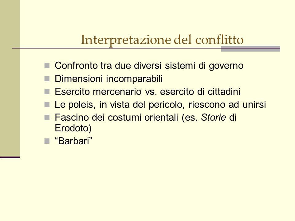Interpretazione del conflitto