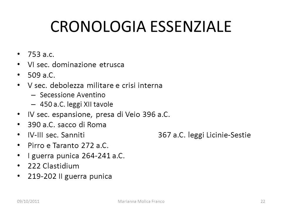 CRONOLOGIA ESSENZIALE